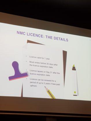 NMC license price